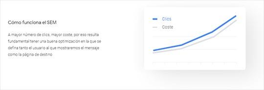 Agencia de Google Ads. Adwords Partner 3