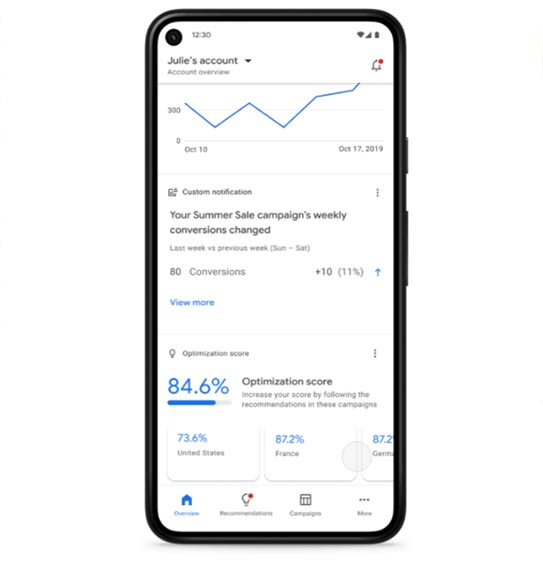 Agencia de Google Ads. Adwords Partner 2